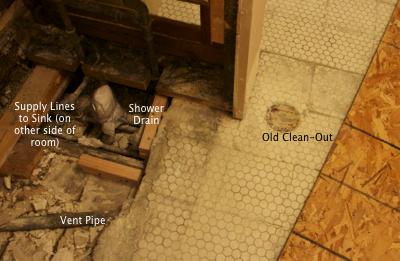 Plumbing Under Tub